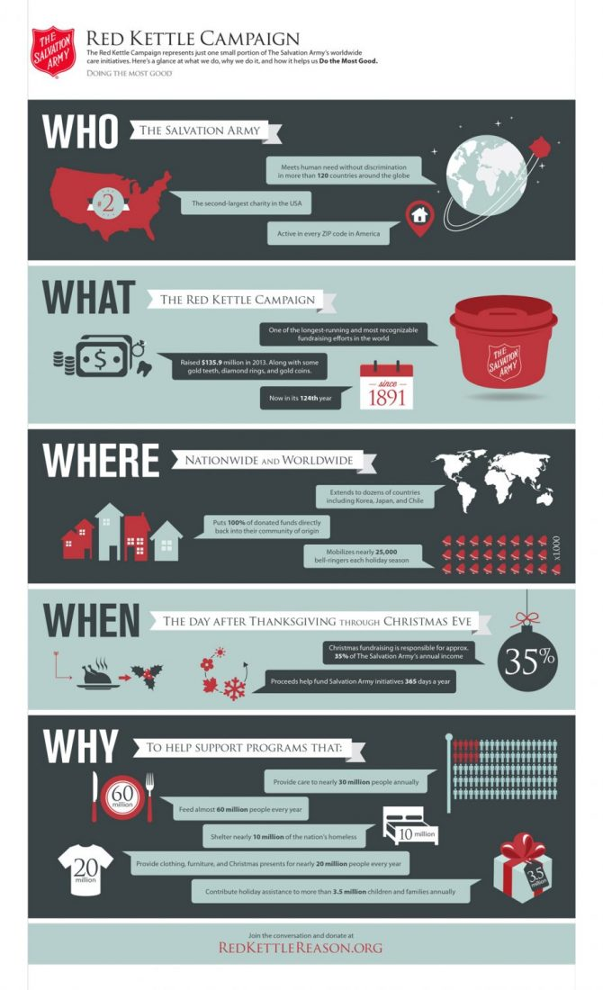 RedKettle_Infographic_2014