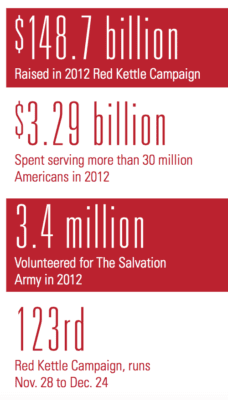 Salvation-Army-Behind-Our-Mission
